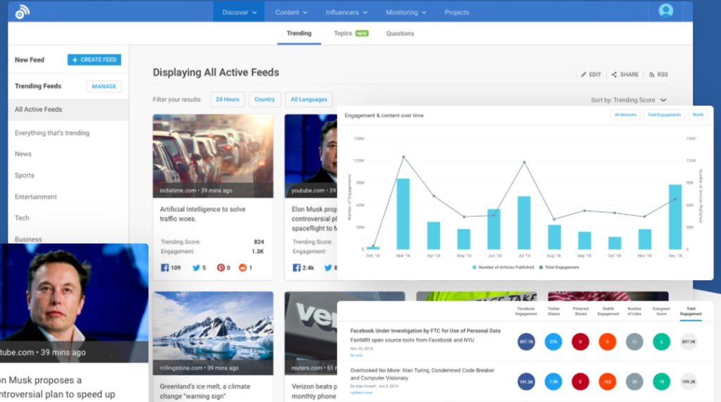 buzzsumo tool for your company help creating brands