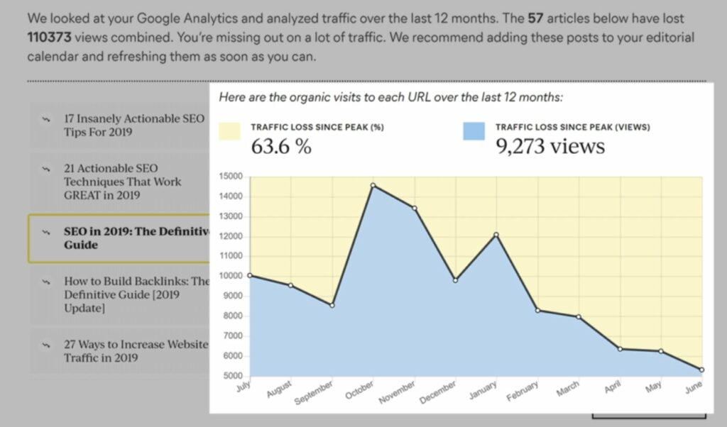 10 Tools and Methods to Improve a Website's SEO 17