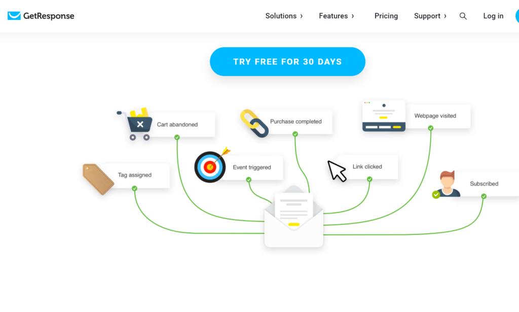 abandoned cart - marketing platform getresponse - offer 30 day free version - e mail marketing platform