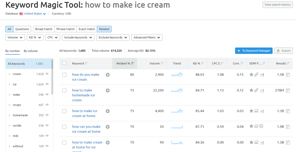 10 Tools and Methods to Improve a Website's SEO 2